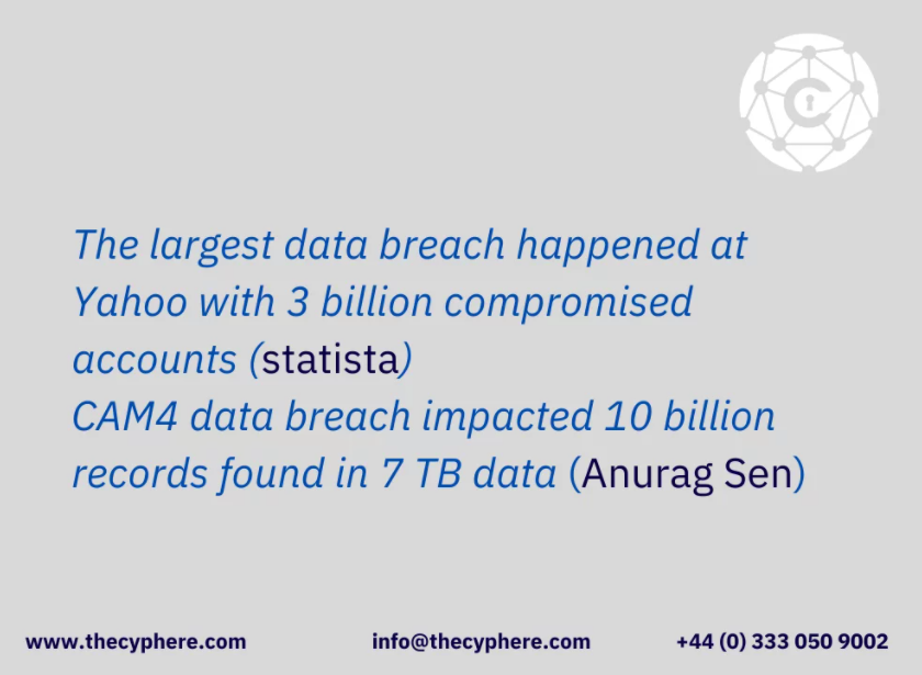 Largest data breach example