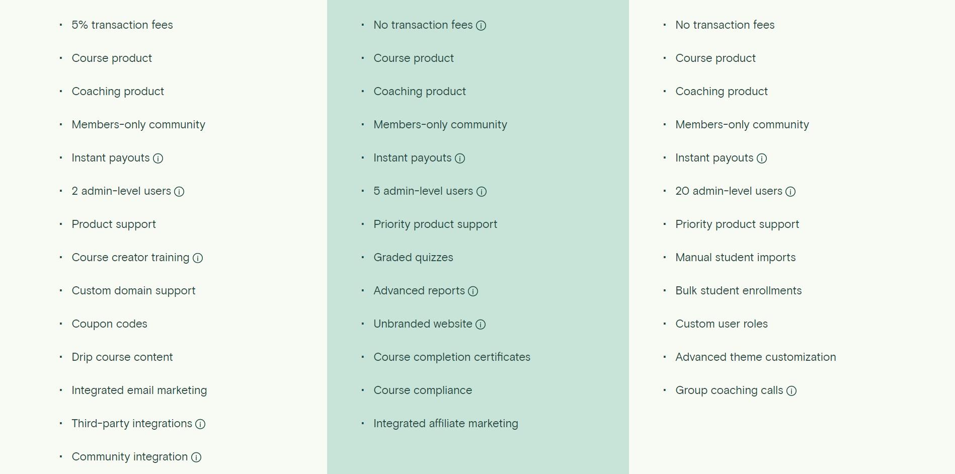 Teachable - Paid Plans Features