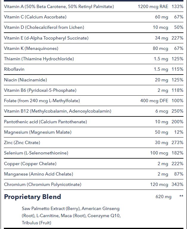 Best Vitamins for Male Fertility