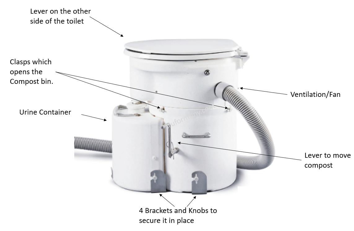 Air Head Composting Toilet