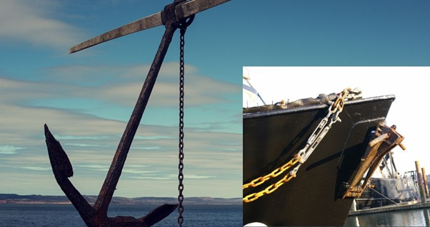 drop anchor, anchor line