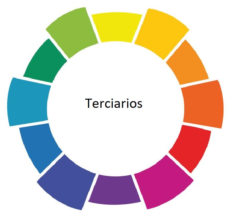 Terciarios en la rueda de colores