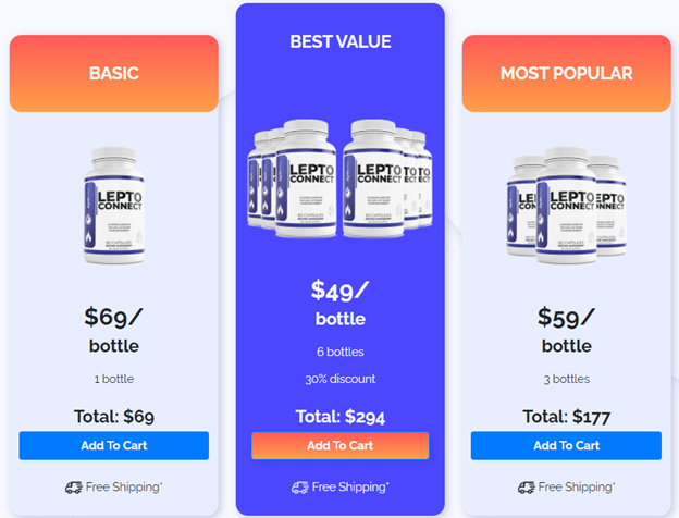 leptoconnect pricing