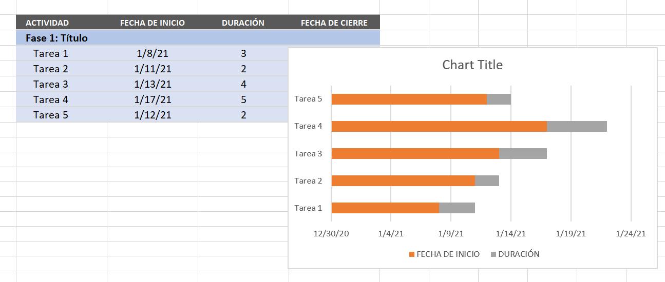 organización de proyectos en Excel