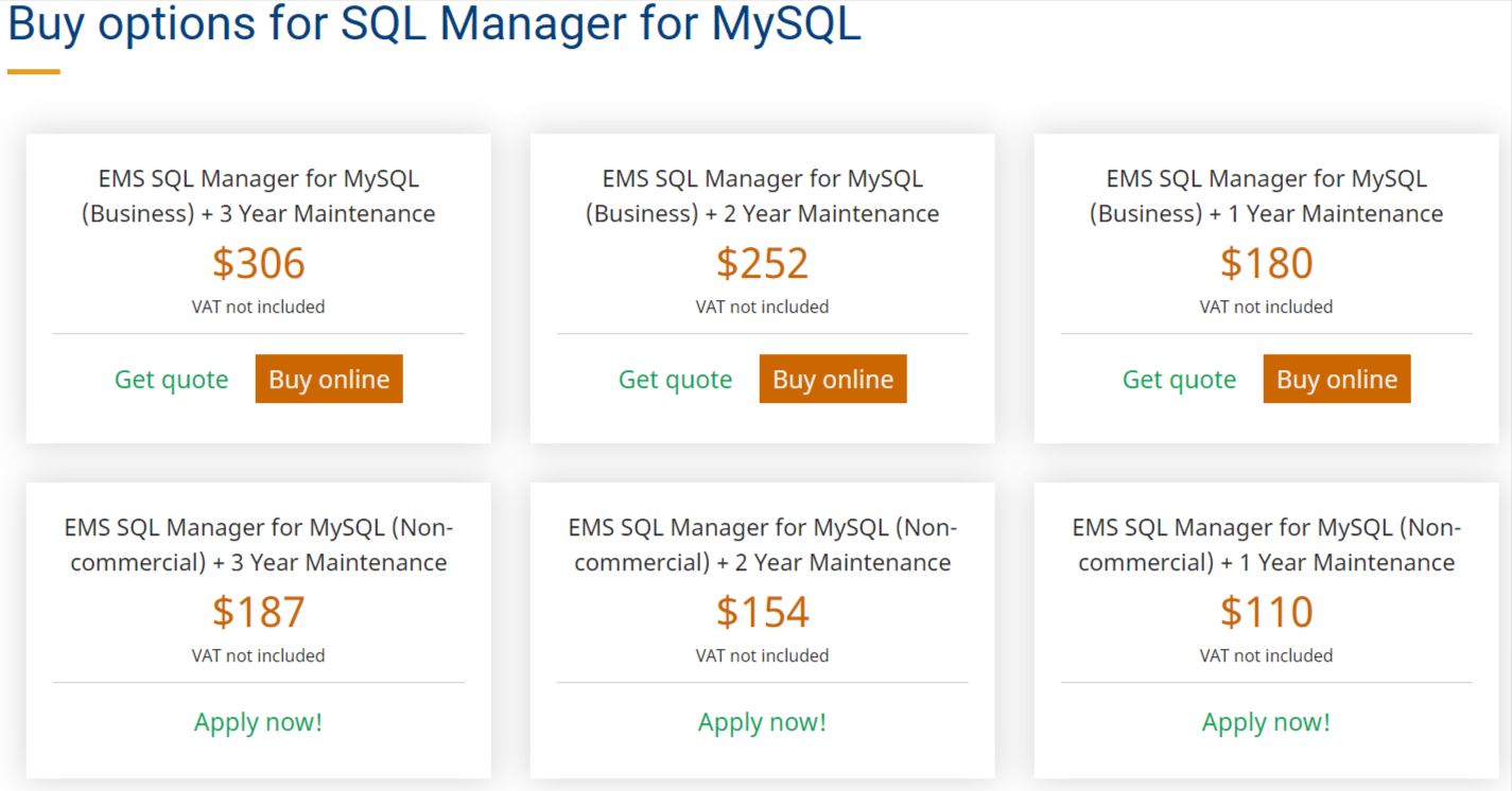 EMS SQL Manager Pricing