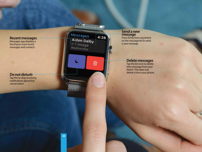 Credit: Apple Watch - The Complete Guide