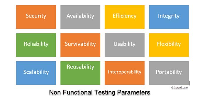 Non Functional Testing Parameters