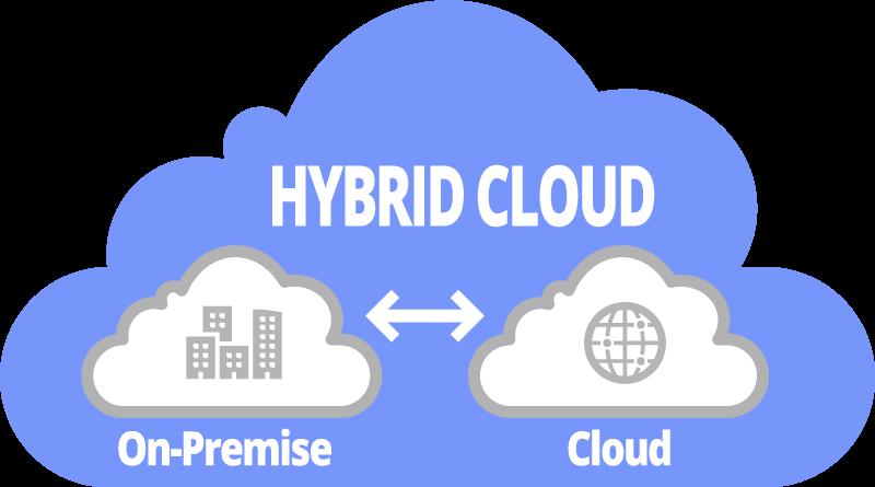Cloud Deployment Models - Hybrid Cloud