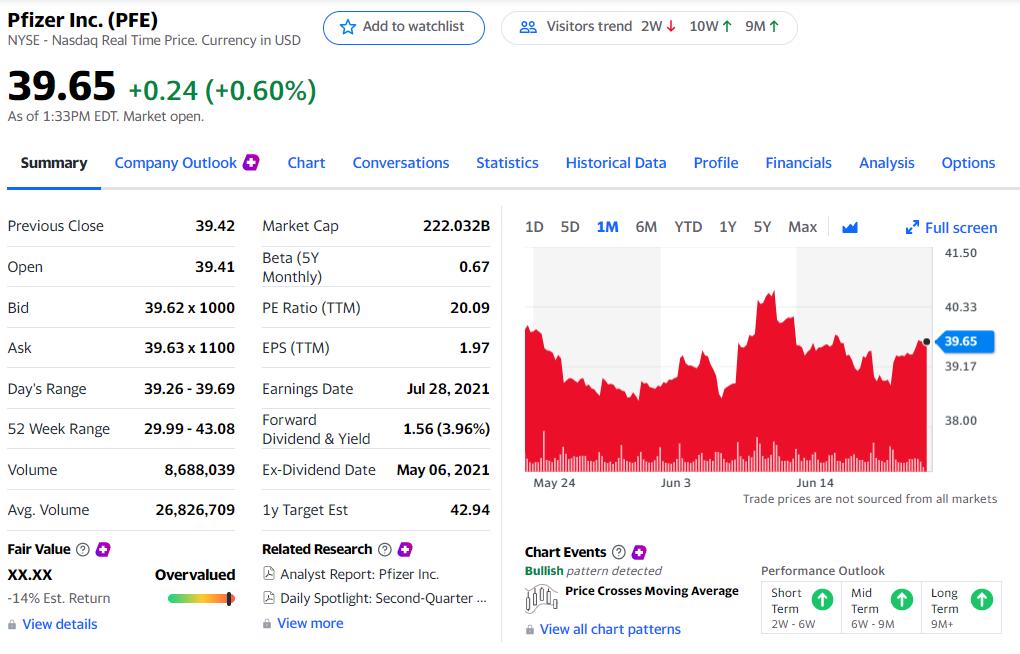 Yahoo!Finance detailed stock quote-best stock market websites
