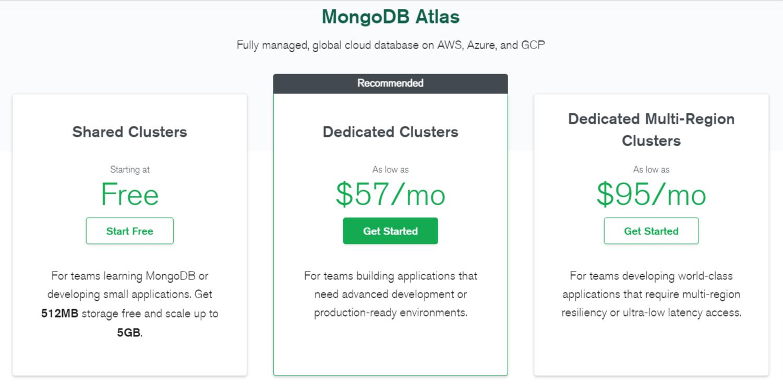 MongoDB Pricing