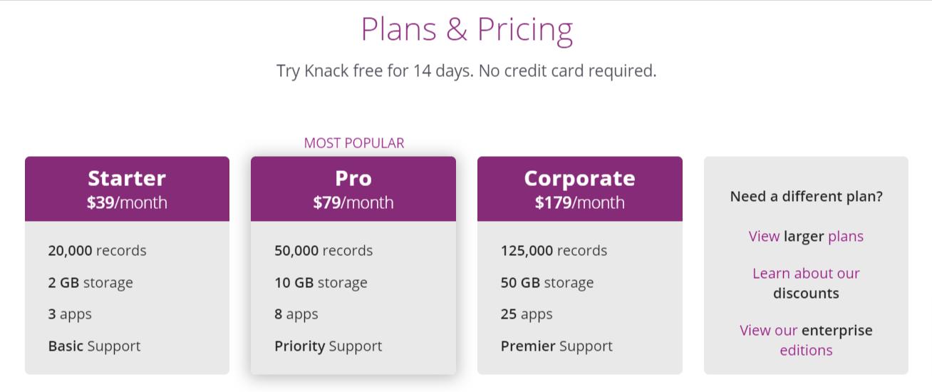 Knack Pricing Plans