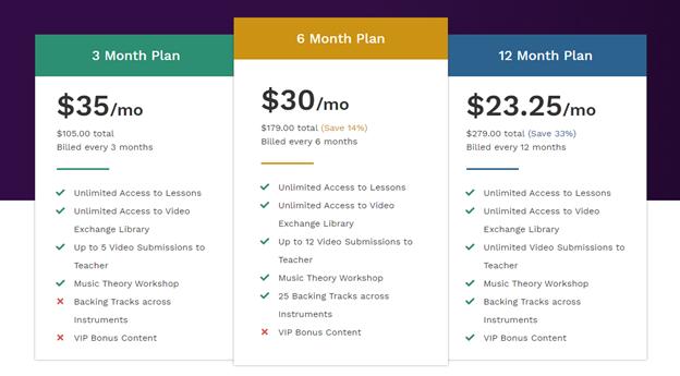 Artistworks price monthly plan.