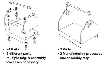 Refonte de l'arceau suivant les principes de la conception pour l'assemblage