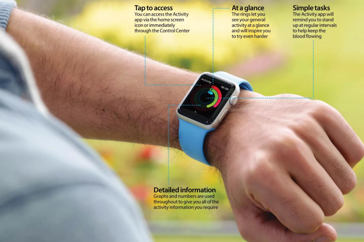 Credit: Apple Watch-The Complete Guide