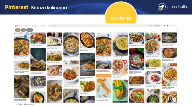 Zacznij budowanie kulinarnego profilu