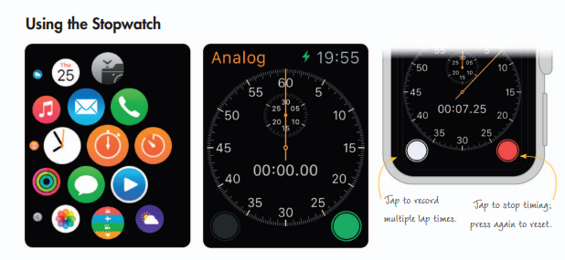 apple watch diagram