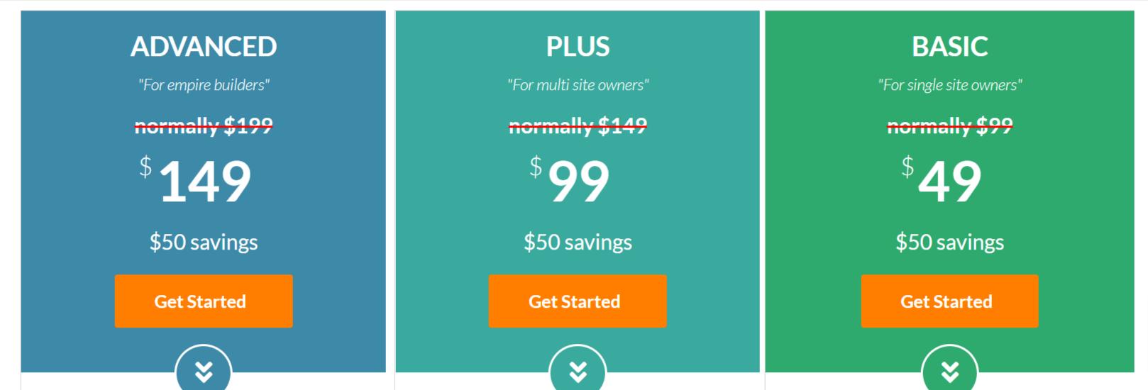 ThirstyAffiliates Pricing Page