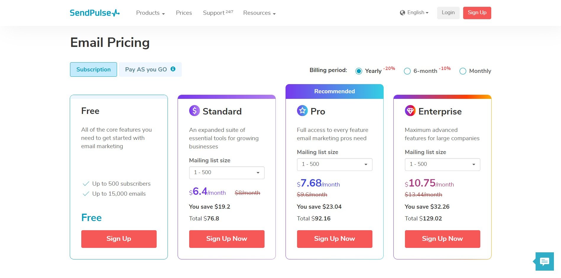 Sendpulse pricing plans