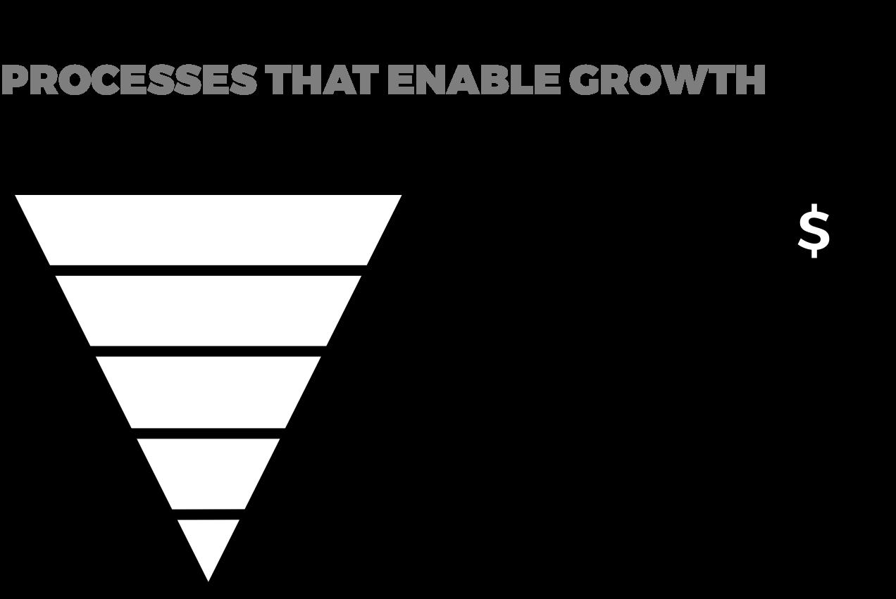 AARRR Funnel - Growth system
