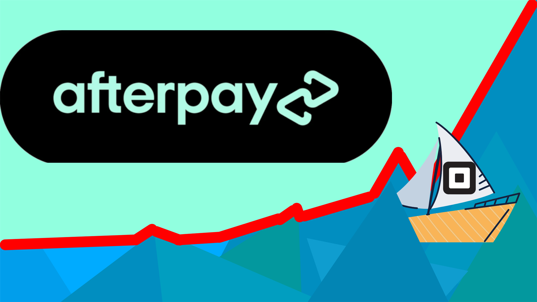 Investing In Afterpay