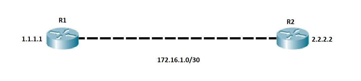 loopback address
